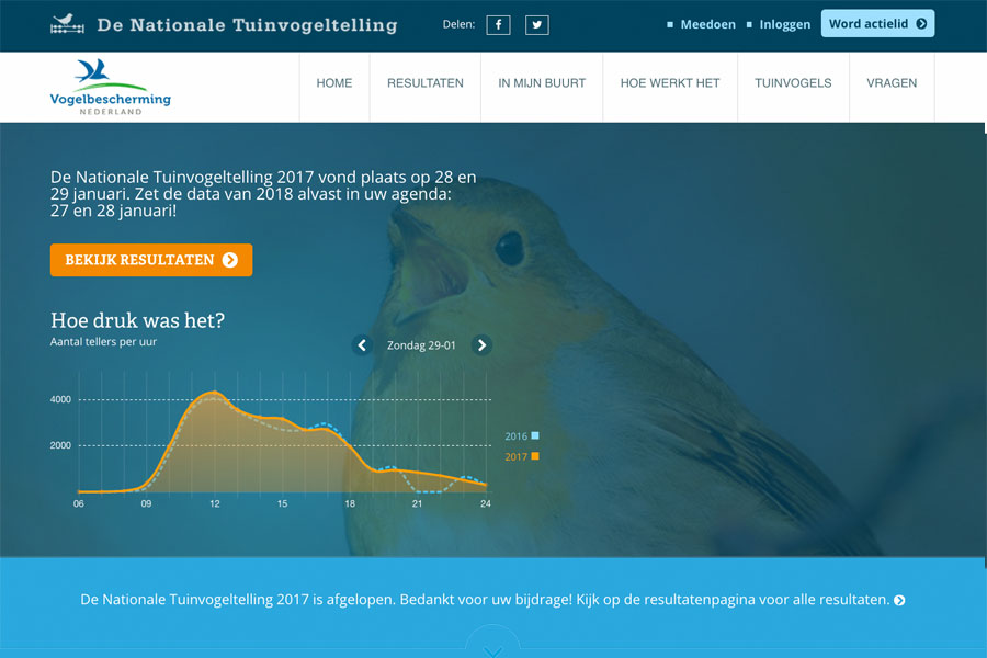 De nationale tuinvogeltelling